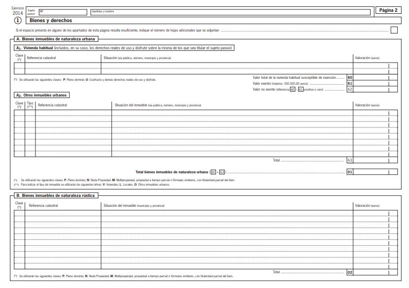 Modelo 714 Impuesto de Patrimonio