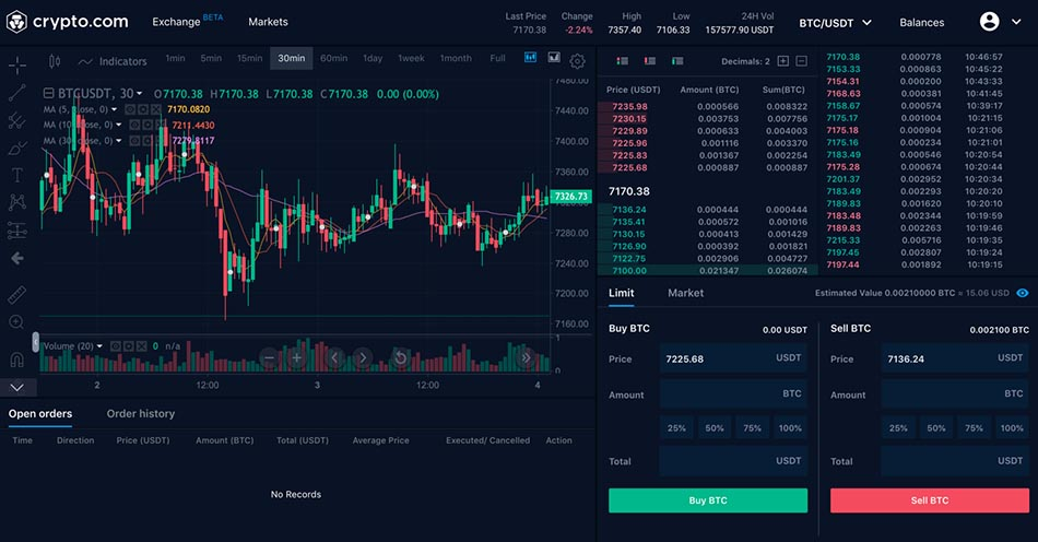 Crypto.com un exchange todoterreno