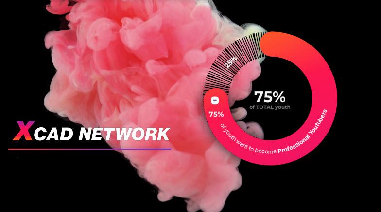 XCAD Network la tokenización de los Youtubers